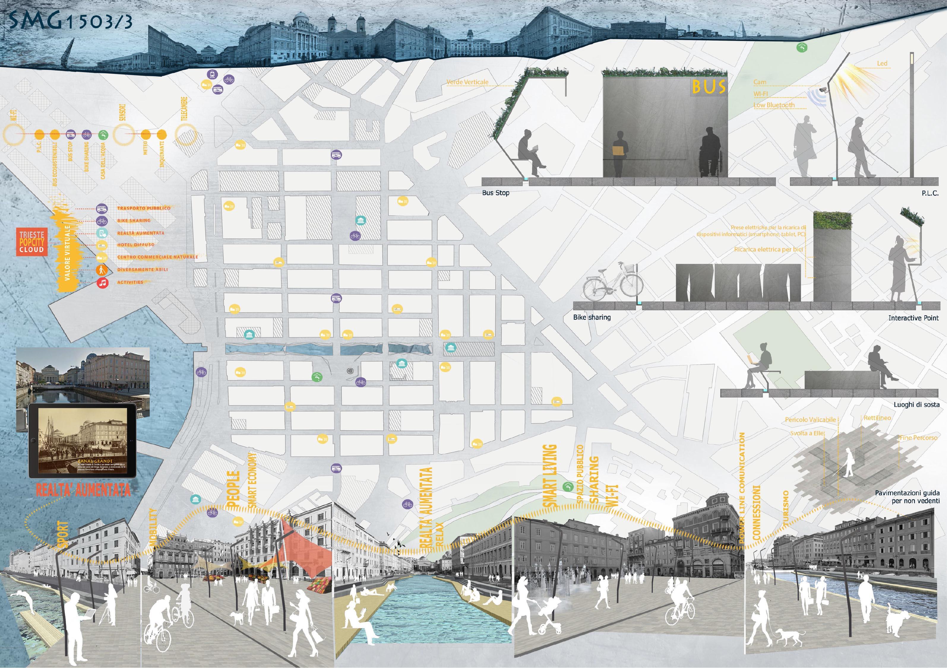 """Progetto """"Living Lab D'UOMO"""" e """"Innovative Smart Planning Unesco"""", il Comune istituisce due gruppi di lavoro"""